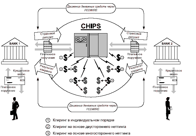 kliring_chips